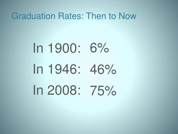 Graduation Rates: Then to Now