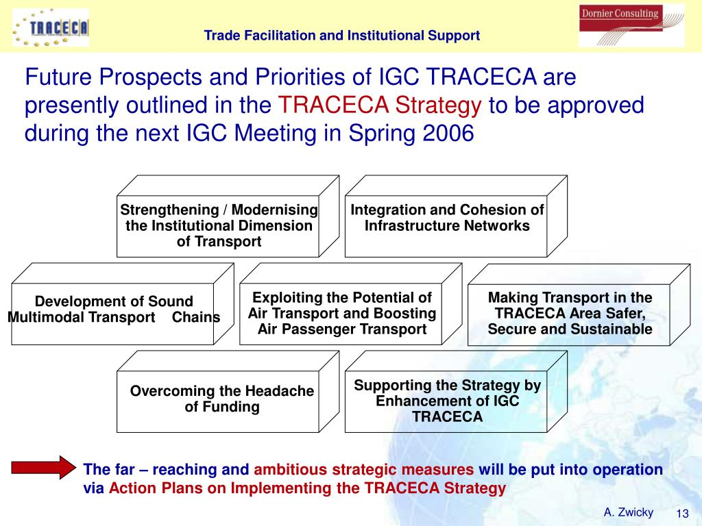 Future Prospects and Priorities of IGC TRACECA are presently outlined in the