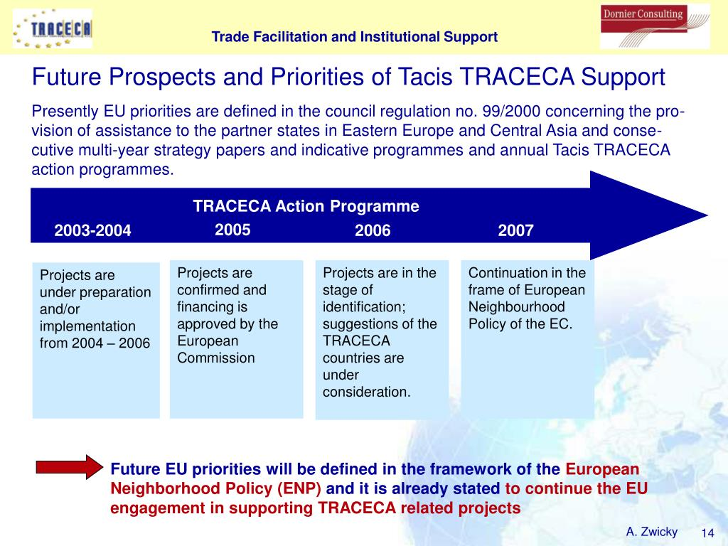 Future Prospects and Priorities of Tacis TRACECA Support
