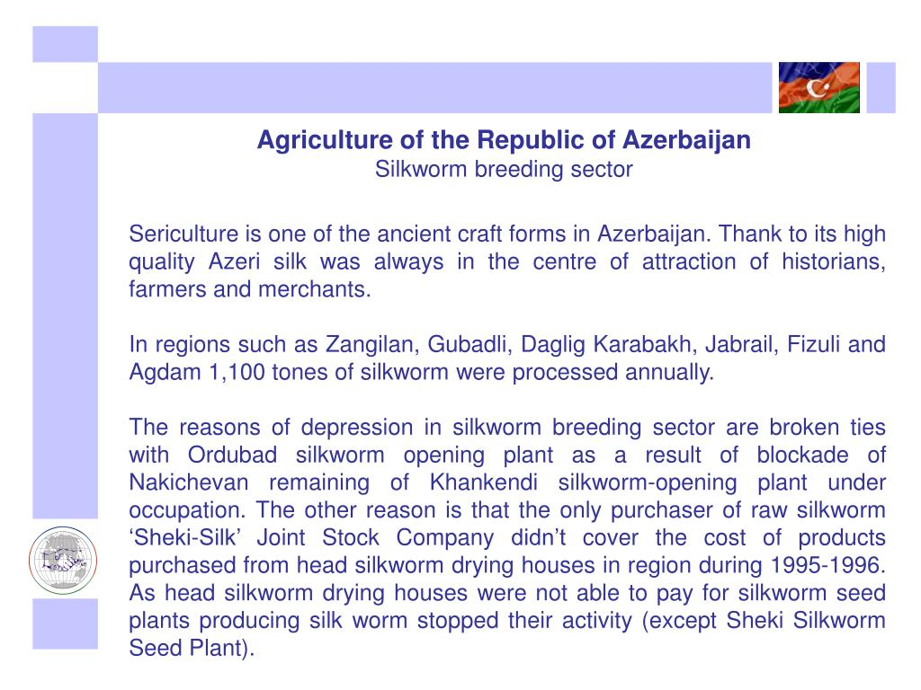 Agriculture of the Republic of Azerbaijan
