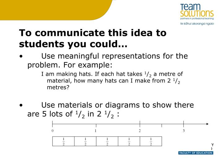 To communicate this idea to students you could…