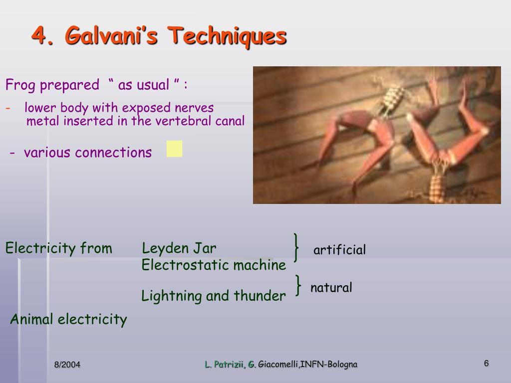 4. Galvani's Techniques