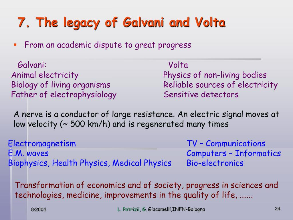 7. The legacy of Galvani and Volta