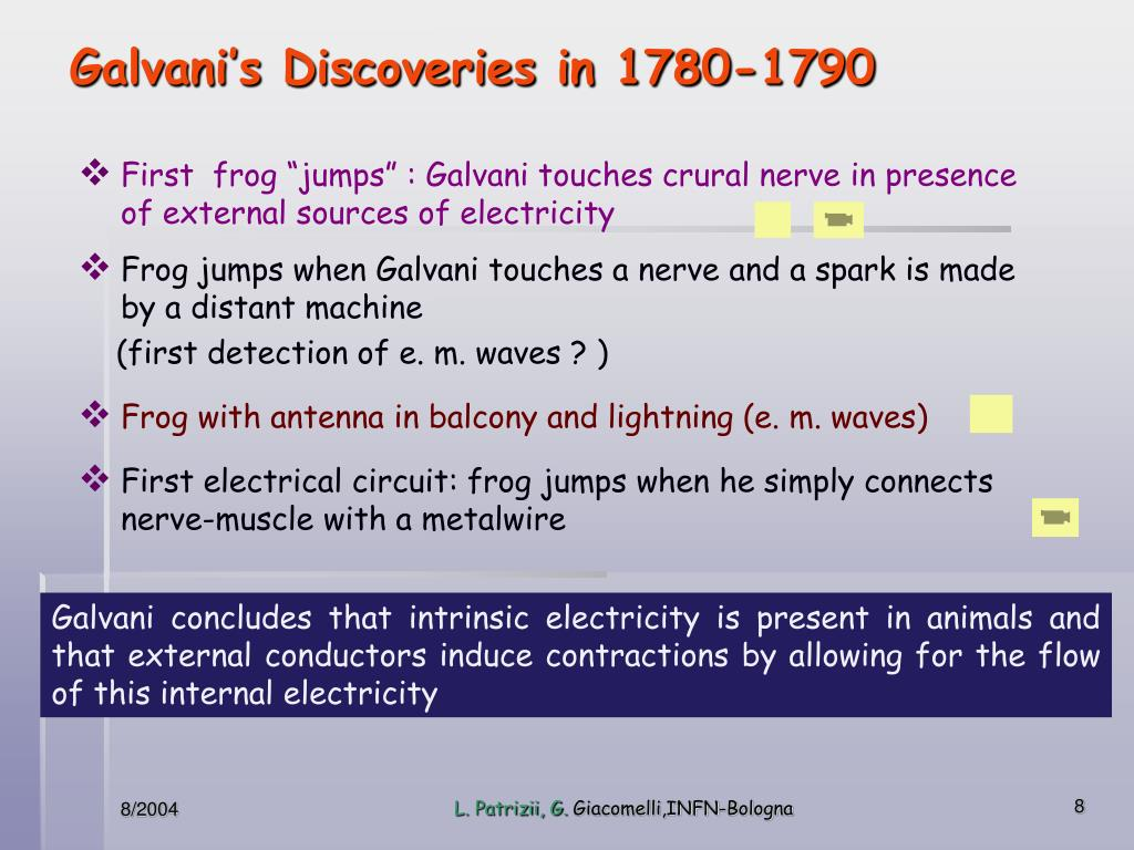 Galvani's Discoveries in 1780-1790