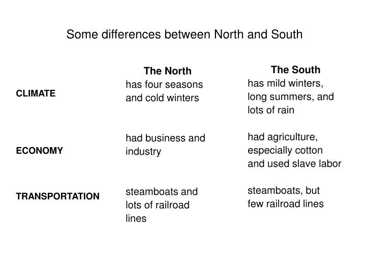 Some differences between north and south