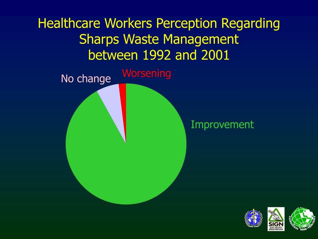 Healthcare Workers Perception Regarding Sharps Waste Management