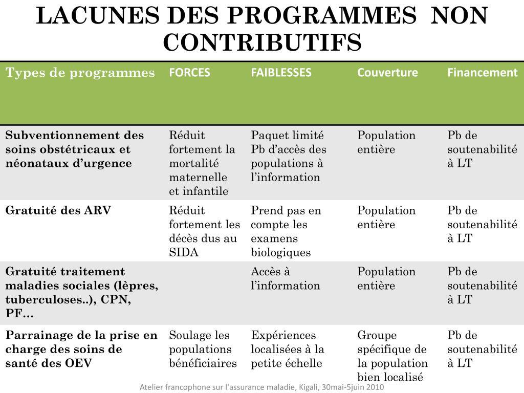 LACUNES DES PROGRAMMES  NON CONTRIBUTIFS