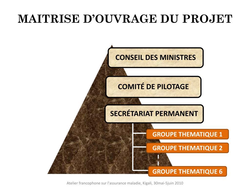 MAITRISE D'OUVRAGE DU PROJET