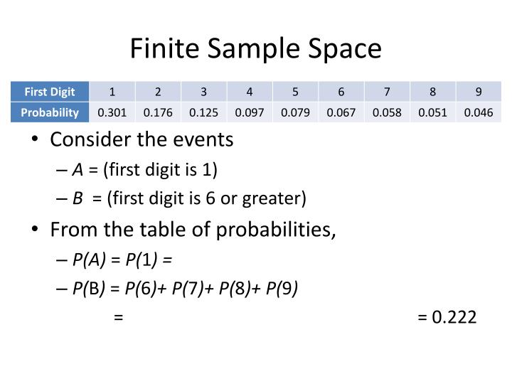 Finite Sample Space