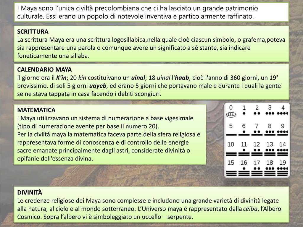 I Maya sono l'unica civiltà precolombiana che ci ha lasciato un grande patrimonio culturale.