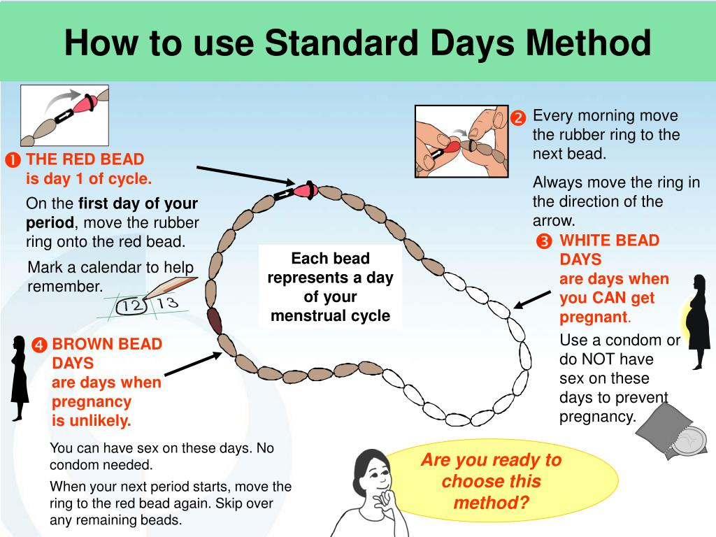 How to use Standard Days Method