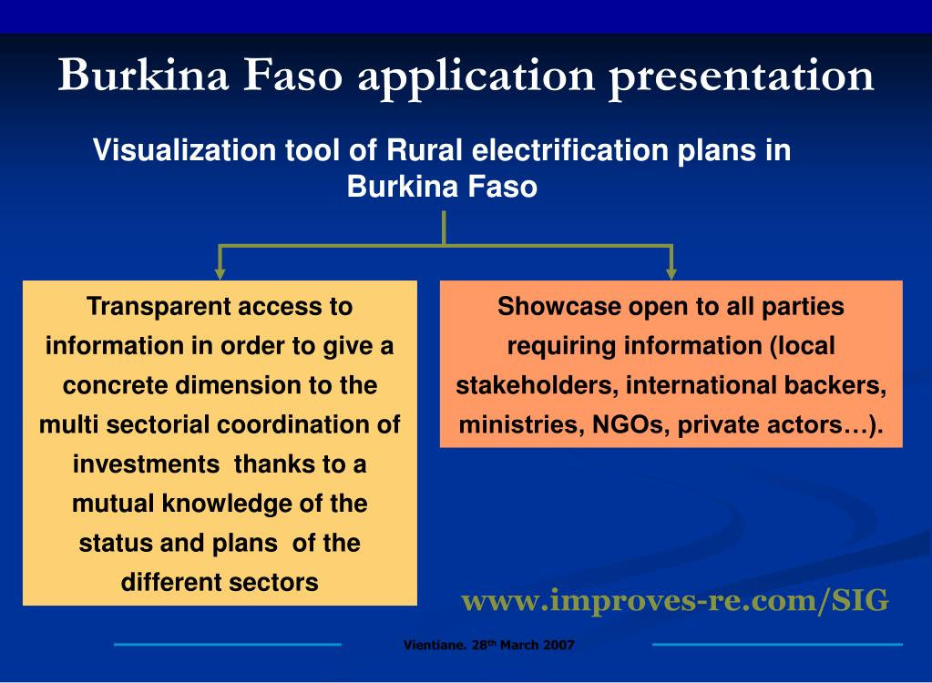 Burkina Faso application presentation