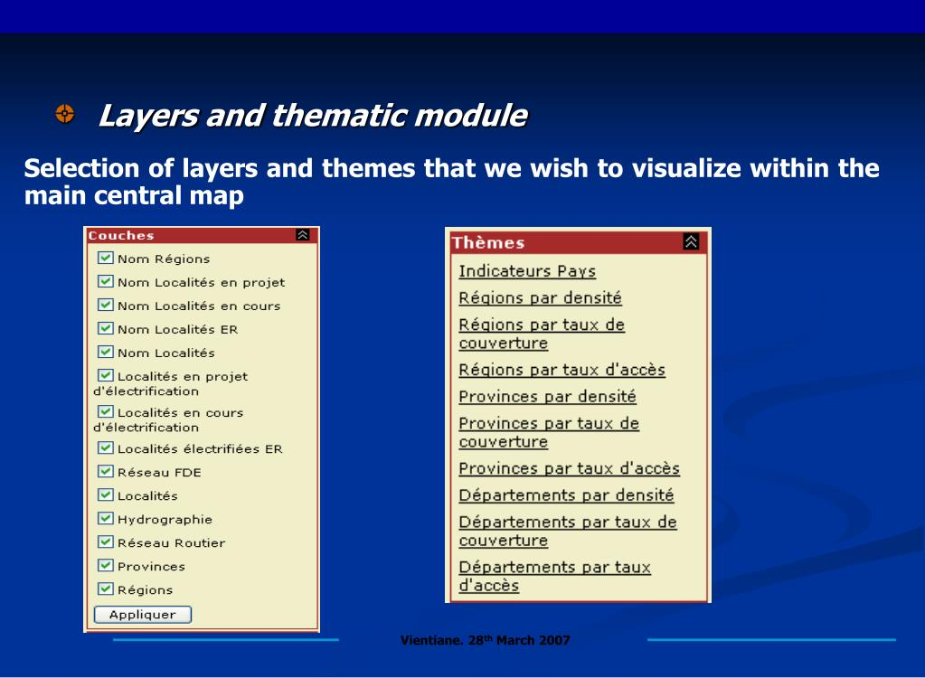 Layers and thematic module