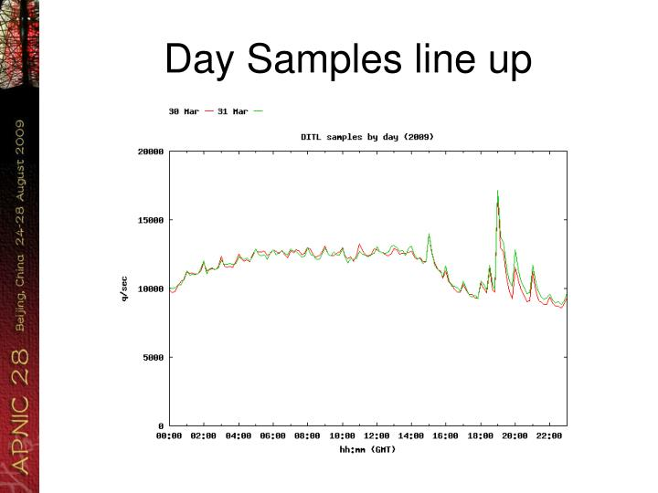 Day Samples line up