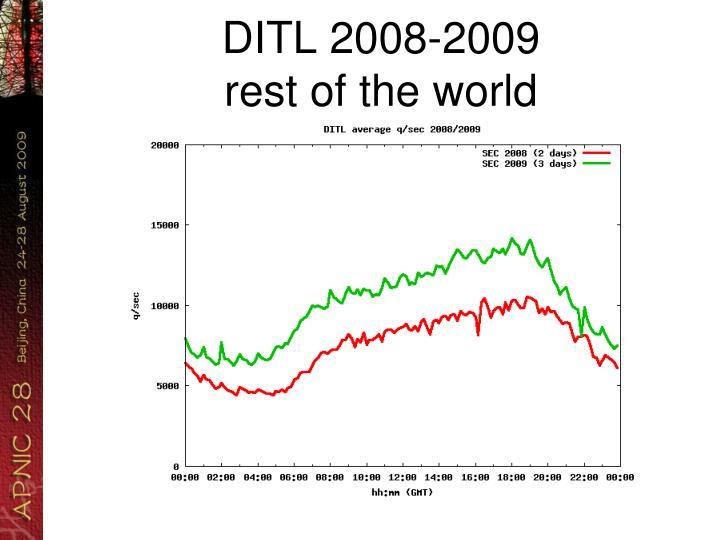 DITL 2008-2009