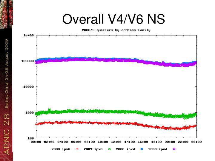 Overall V4/V6 NS