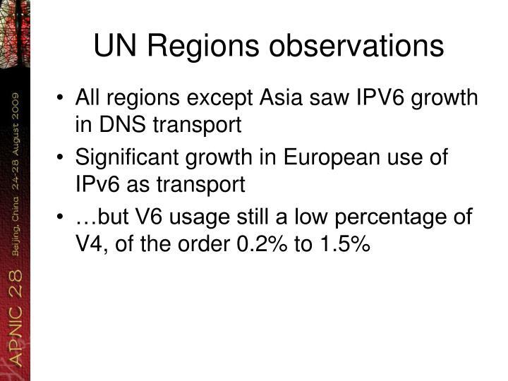 UN Regions observations