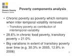 poverty components analysis