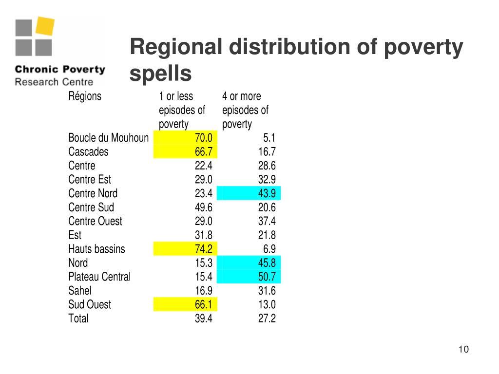 Regional distribution of poverty spells