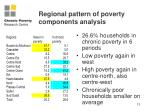 regional pattern of poverty components analysis