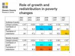 role of growth and redistribution in poverty changes