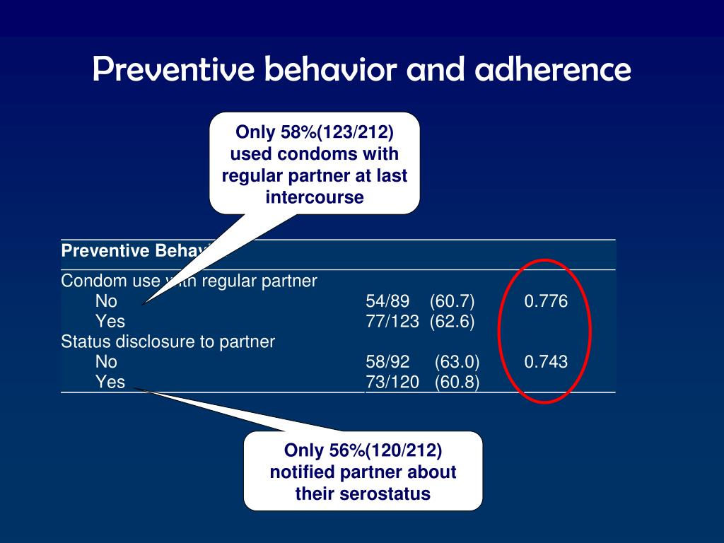 Preventive behavior and adherence
