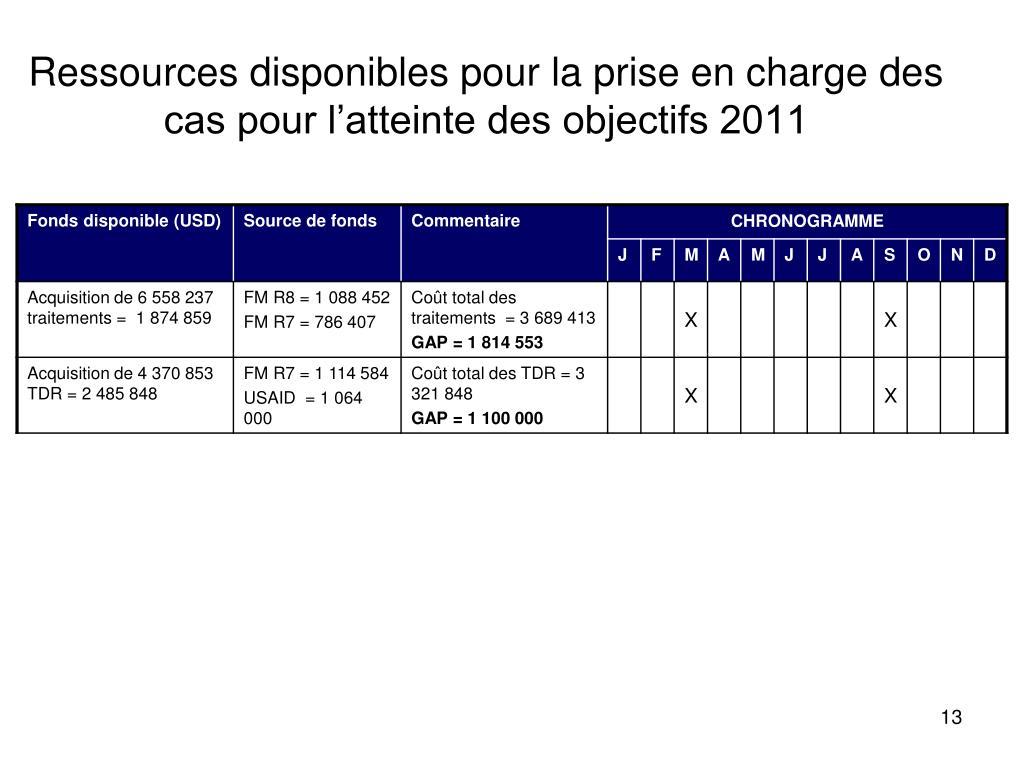 Ressources disponibles pour la prise en charge des cas pour l'atteinte des objectifs 2011