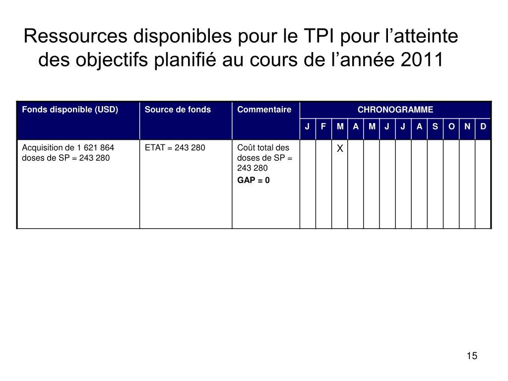 Ressources disponibles pour le TPI pour l'atteinte des objectifs planifié au cours de l'année 2011