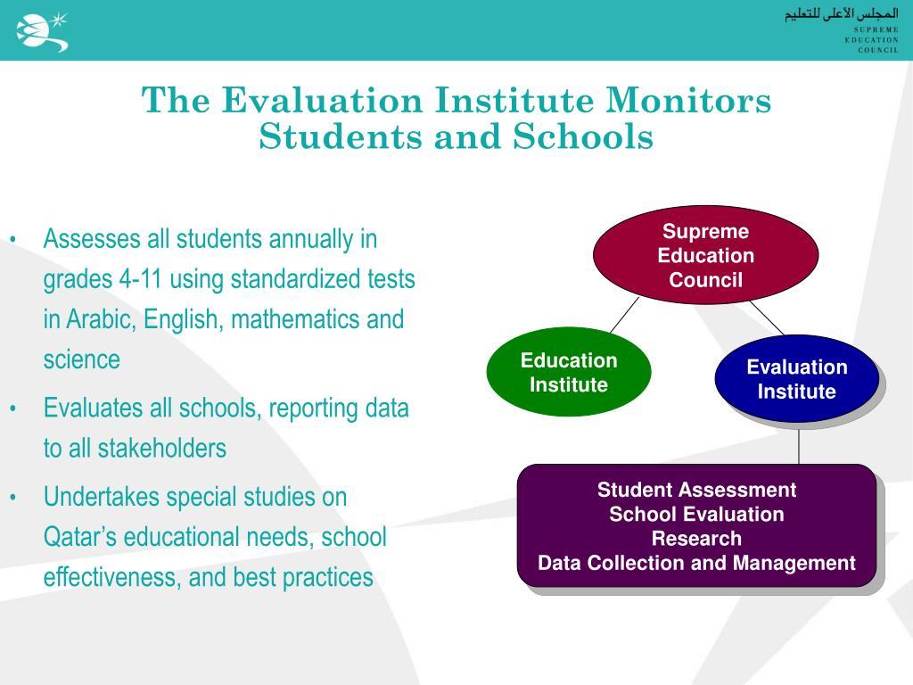 The Evaluation Institute Monitors