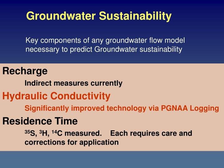 Groundwater Sustainability