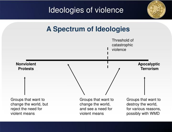 Ideologies of violence