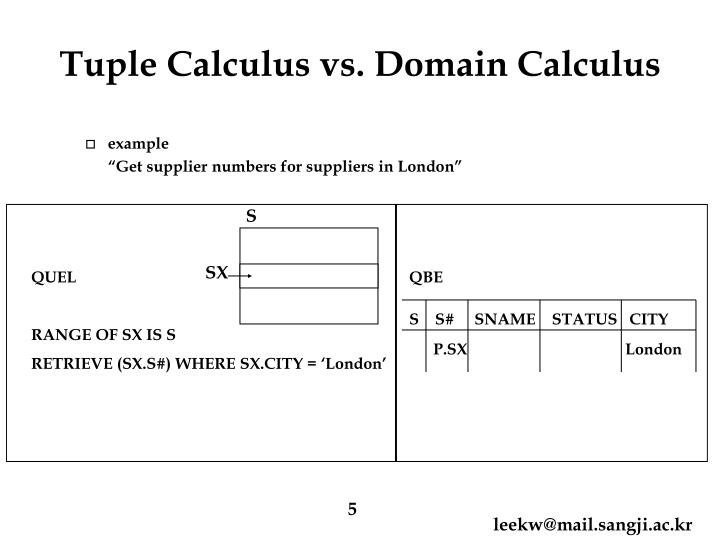 Tuple Calculus vs. Domain Calculus