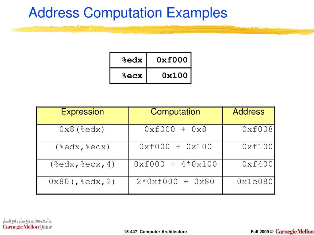 Address Computation Examples