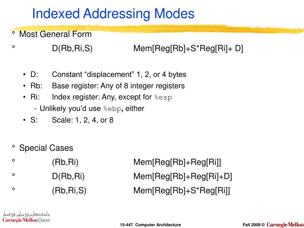 Indexed Addressing Modes