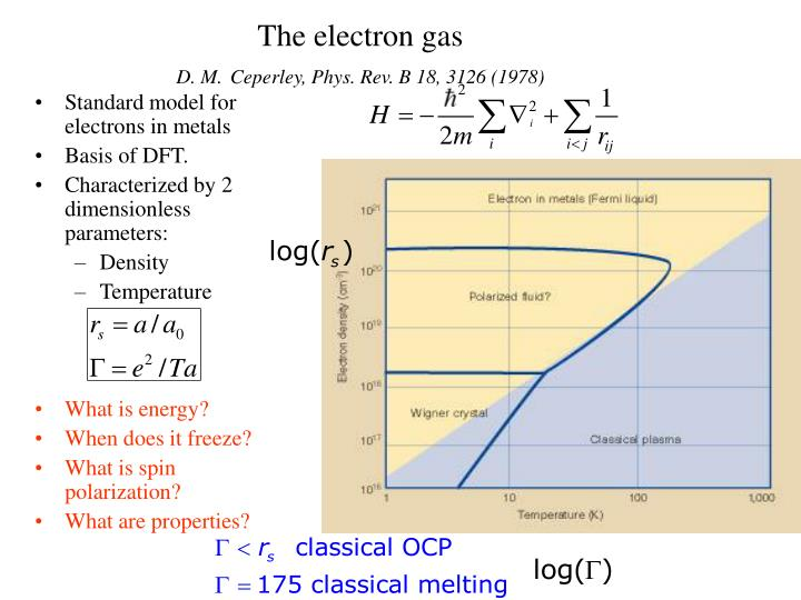 The electron gas