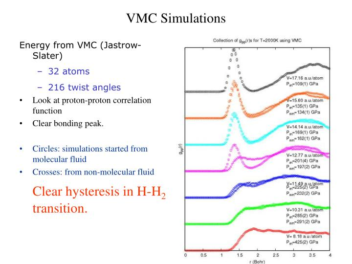 VMC Simulations