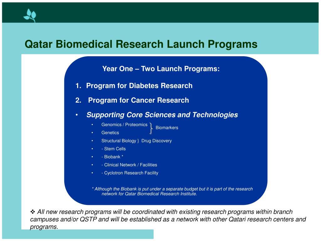 Qatar Biomedical Research Launch Programs