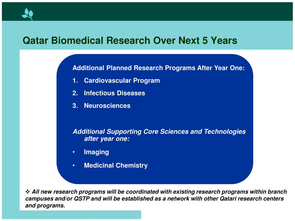 Qatar Biomedical Research Over Next 5 Years