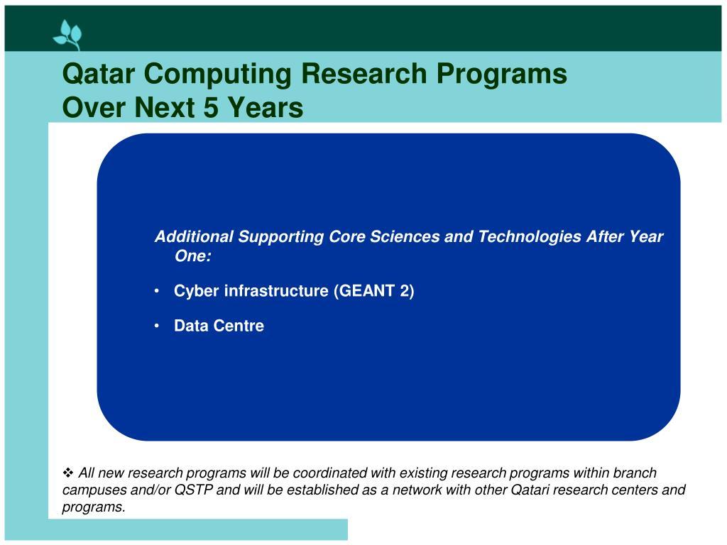 Qatar Computing Research Programs