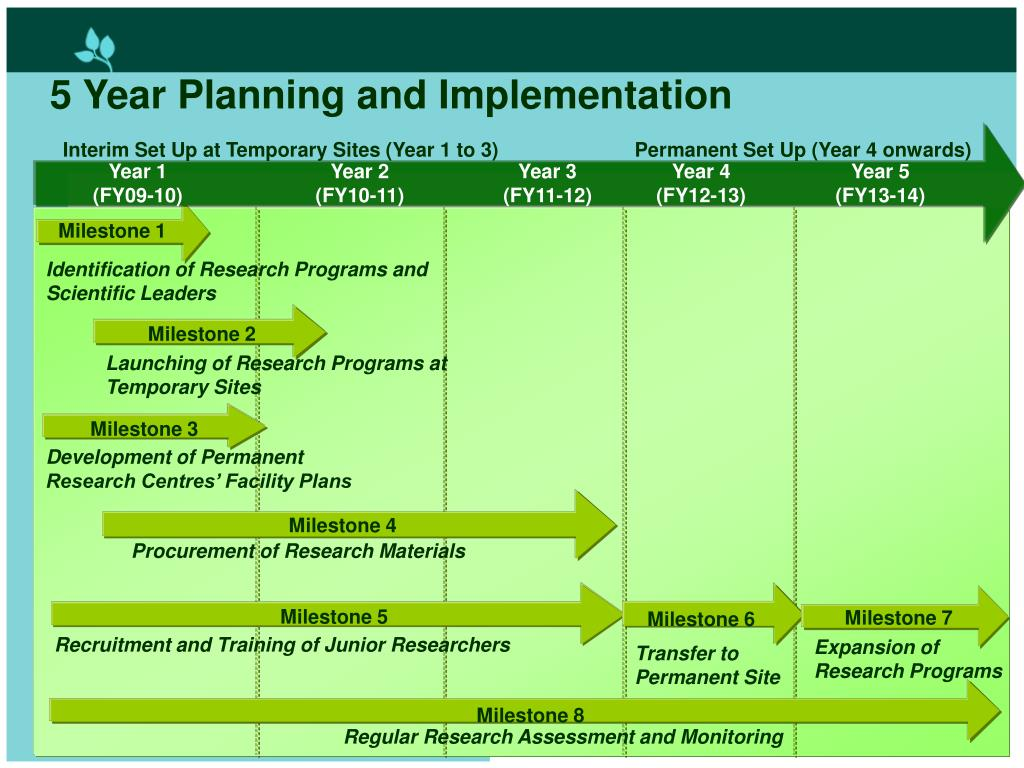 5 Year Planning and Implementation
