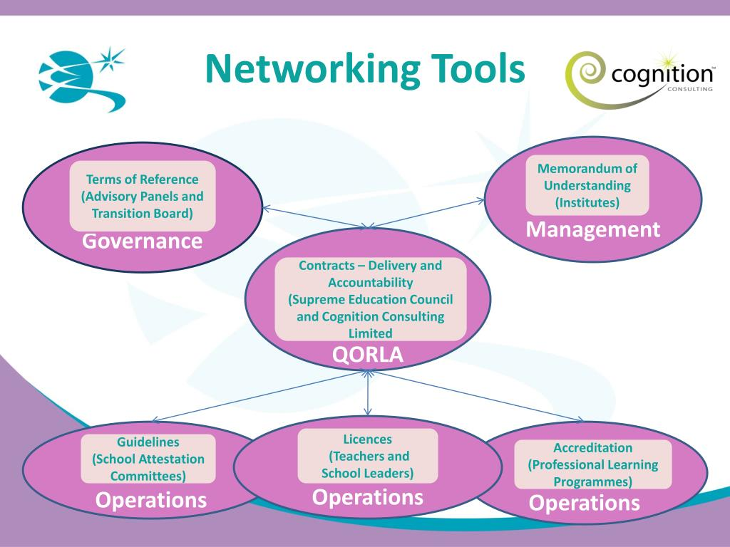 Networking Tools