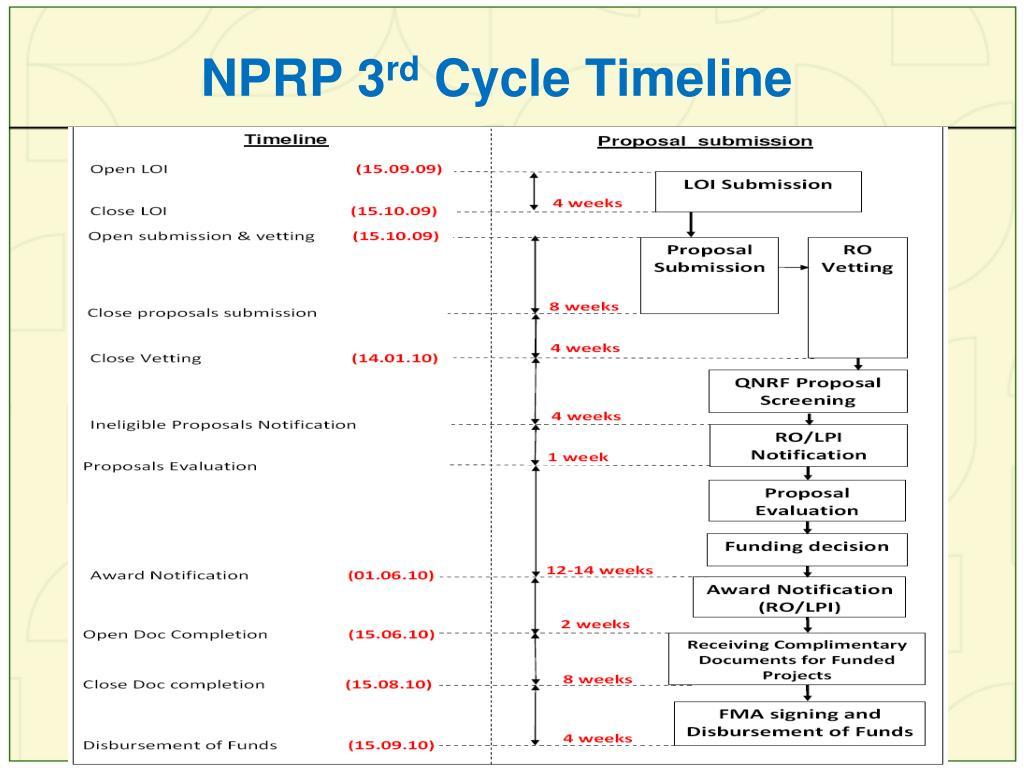 NPRP 3
