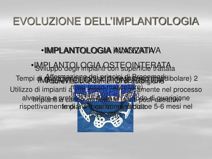 EVOLUZIONE DELL'IMPLANTOLOGIA