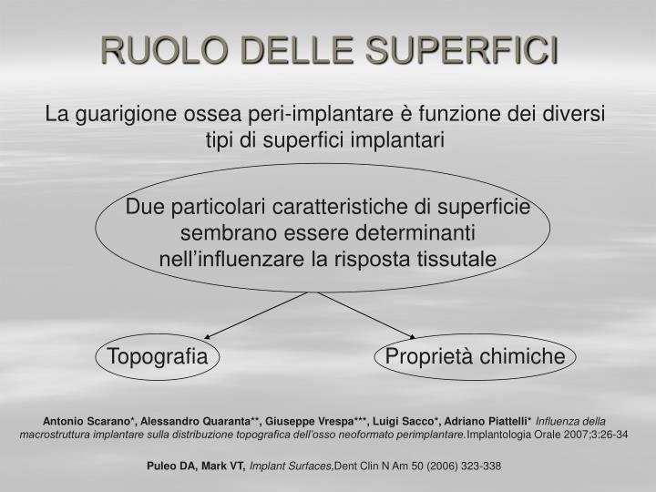 RUOLO DELLE SUPERFICI
