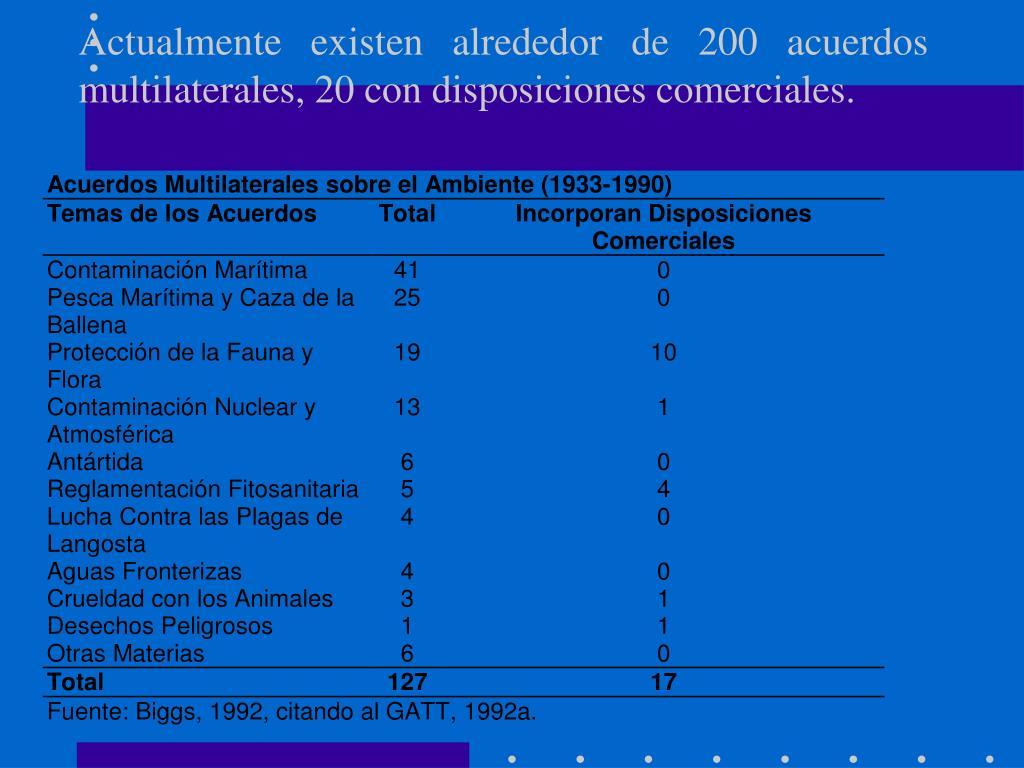 Actualmente existen alrededor de 200 acuerdos multilaterales, 20 con disposiciones comerciales.