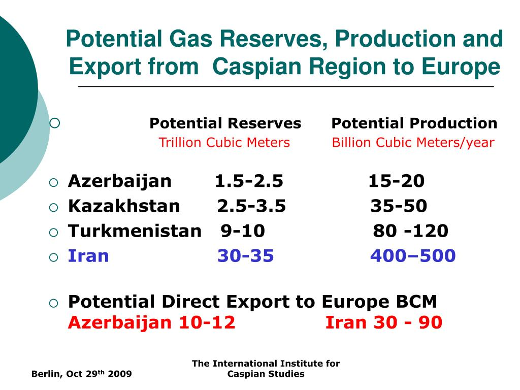 Potential Gas Reserves, Production and Export from  Caspian Region to Europe