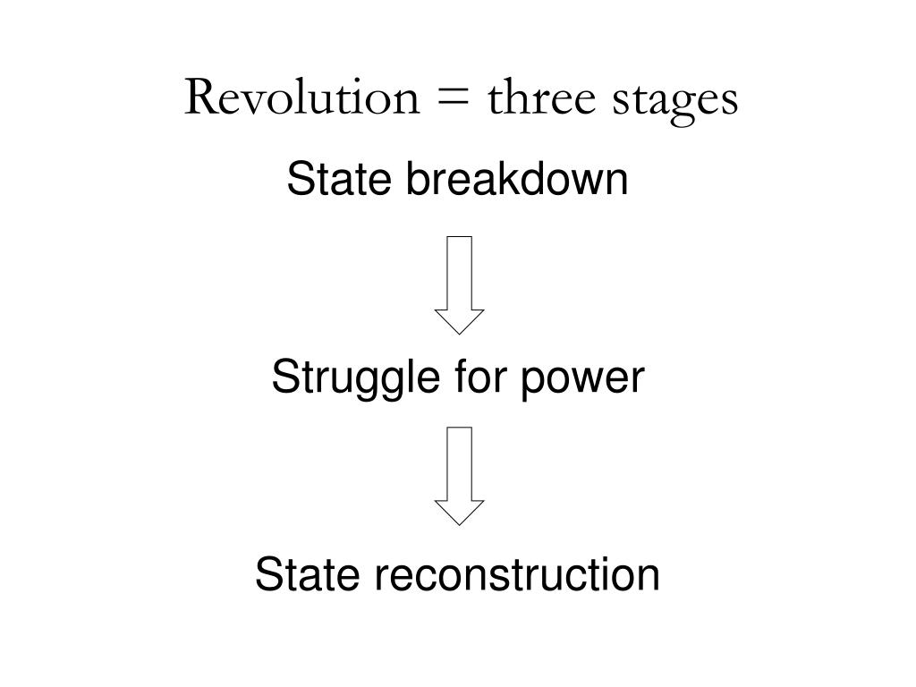 Revolution = three stages