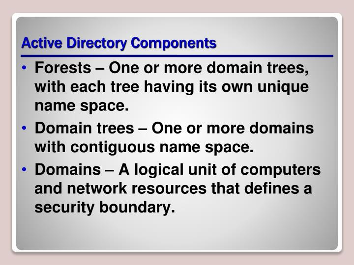 Active Directory Components