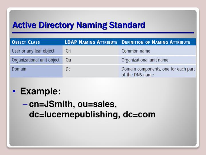 Active Directory Naming Standard