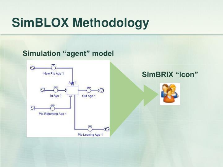 SimBLOX Methodology
